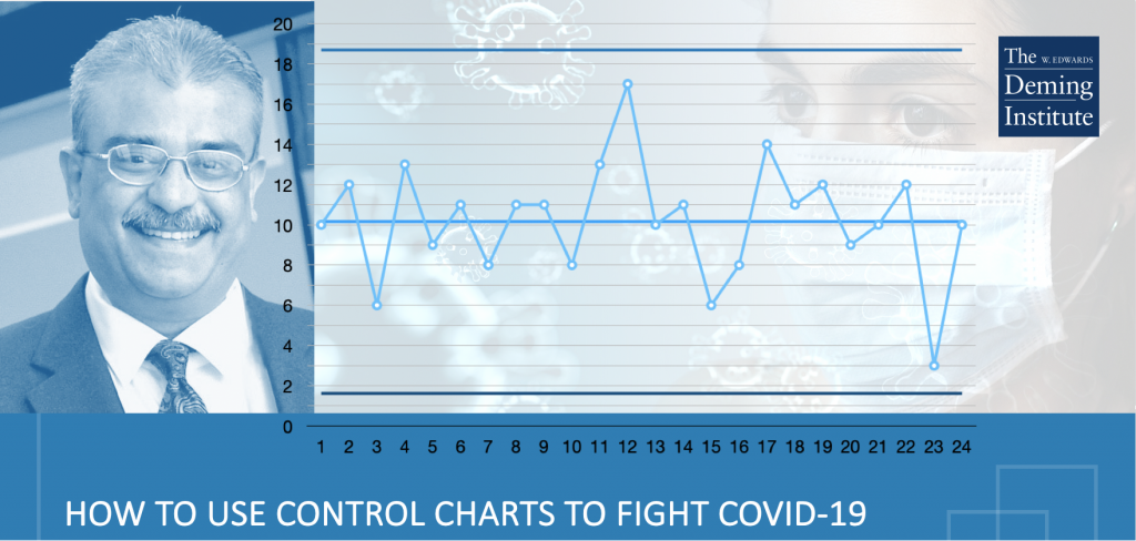 COVID-19 is still a very hot topic in the US.  We came across a Deming Instituted blogpost about a man in India that used control charts to put into perspective the information that residents were getting daily.