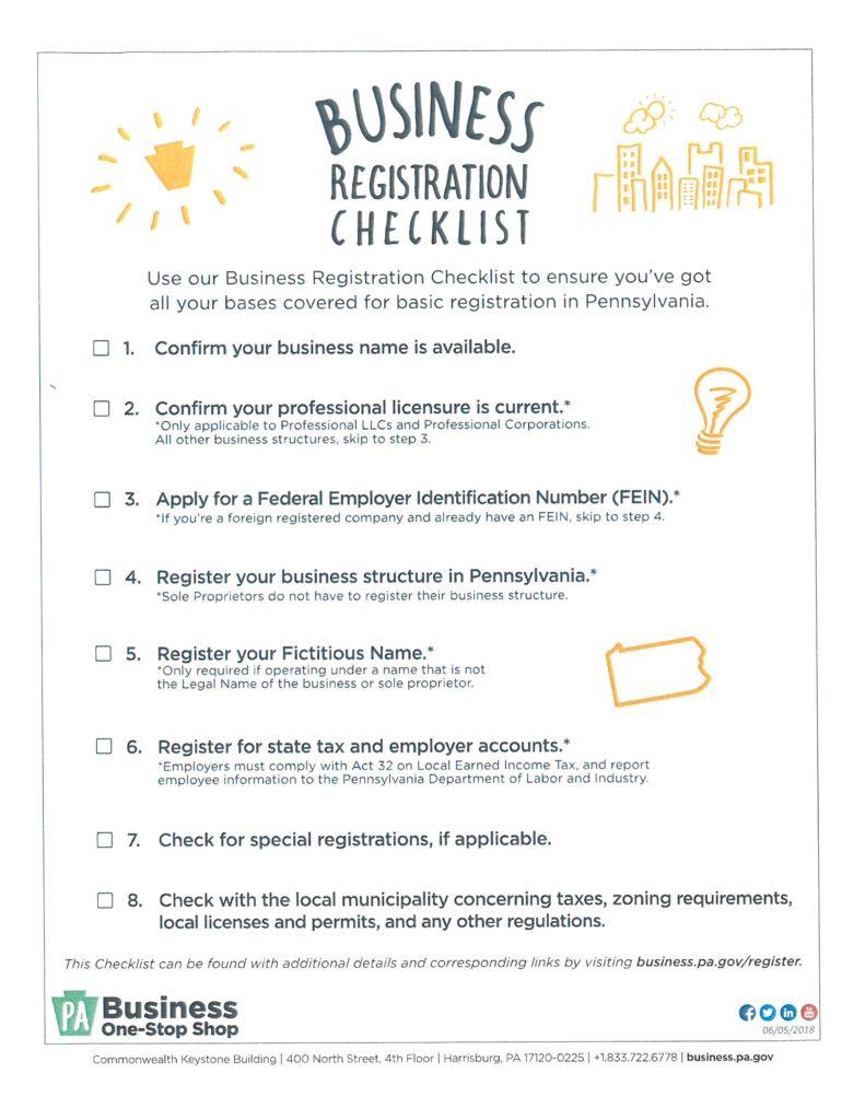 Business Registration Checklist