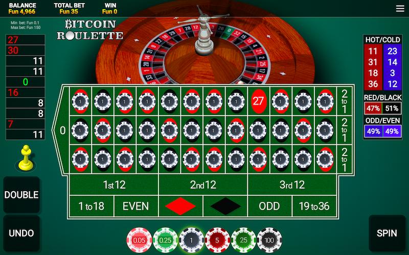 ヨーロピアンルーレットで35箇所に賭けるBET方法の画面写真