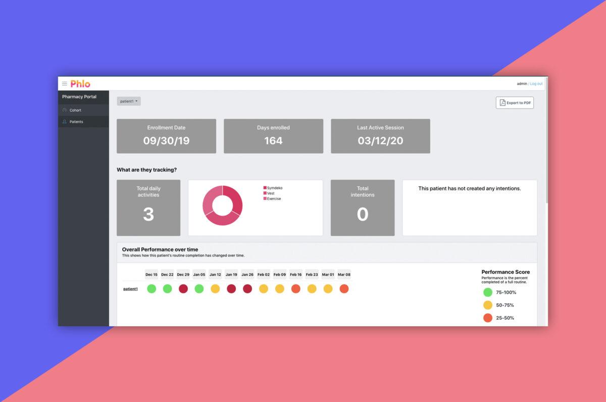 humanelement-portfolio-3