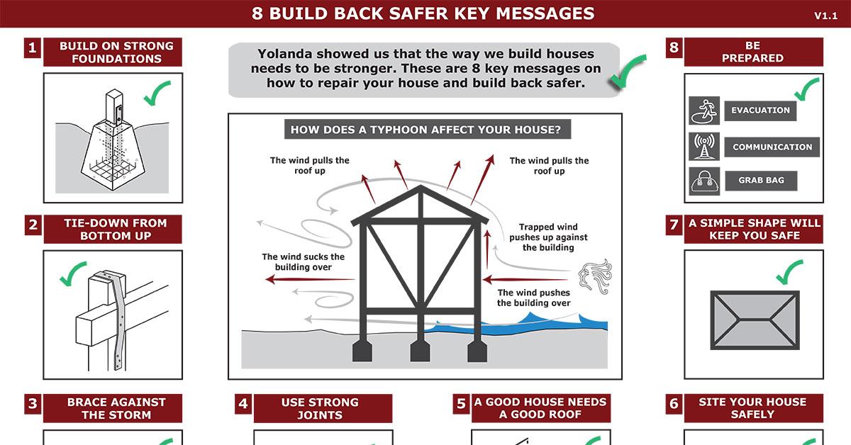 Build back safer key message poster