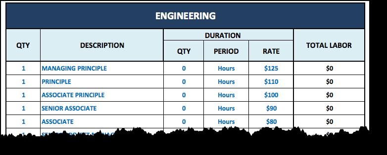 VRF Engineering Cost VRF Wizard