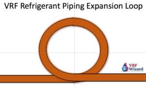 VRF Refrigerant System Piping Expansion Loop