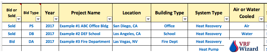 VRF System Installation Cost Database