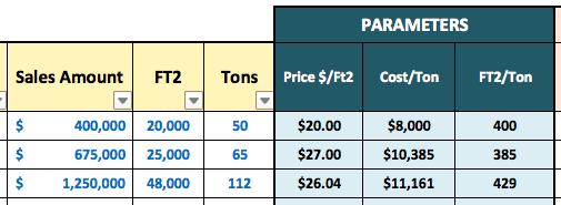 VRF System Cost Per Ton