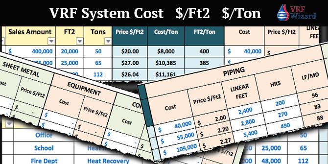 VRF VRV System Cost Database
