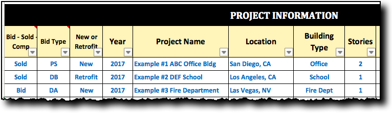 VRF System Cost Project Info