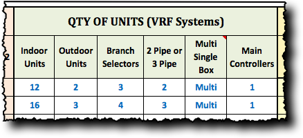 VRF System Cost - VRF Parameters - VRF Wizard Project Cost Database