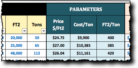 VRF System Cost - Cost per Square Foot