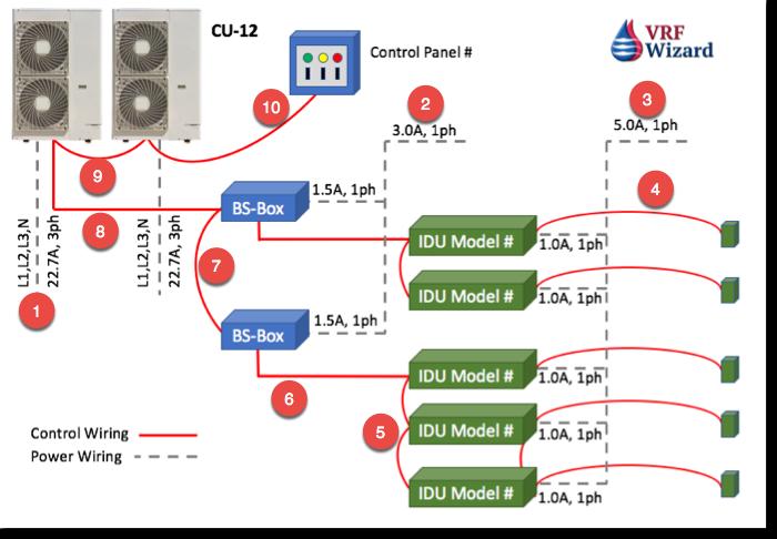 VRV Control Wiring