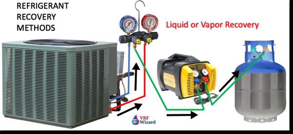 refrigerant recovery machine liquid and vapor recovery method