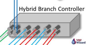Mitsubishi Hybrid VRF Branch Controller