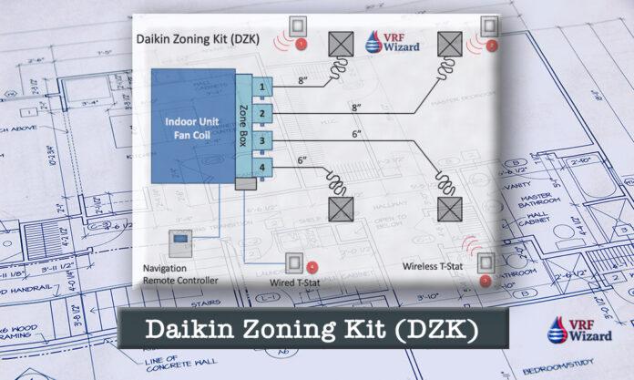 Daikin Zoning Kit DJK
