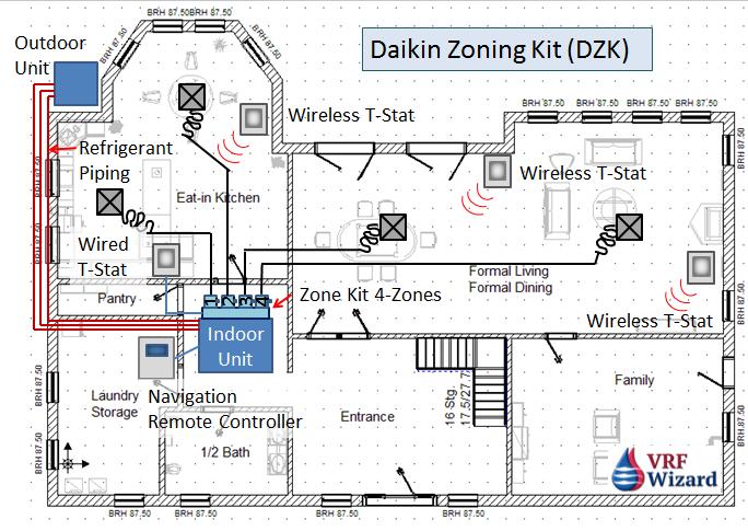 Daikin Zoning Kit Layout