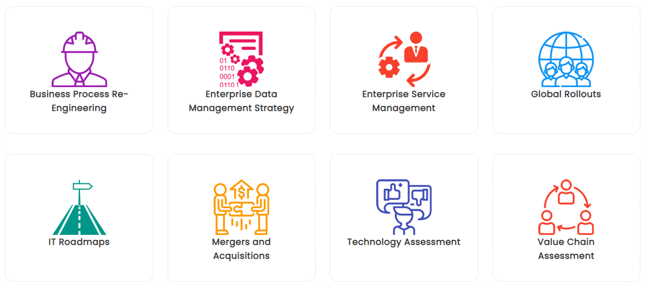 Graphic display of Caspian's business advisory and strategic solutions and their applications.