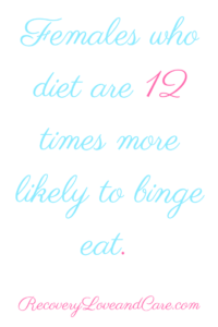 Dieting does not work...period! Fact Friday! RecoveryLoveandCare.com