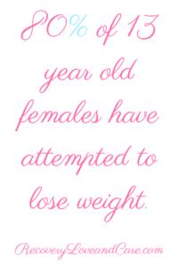 National Eating Disorder Awareness! FACT Friday! RecoveryLoveandCare.com