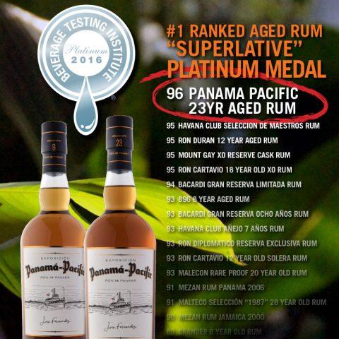 BTI 2016: Panama-Pacific Ranked #1 Aged Rum