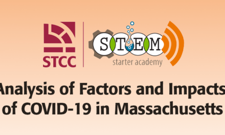Analysis of Factors and Impacts of COVID-19 Pandemic in Massachusetts