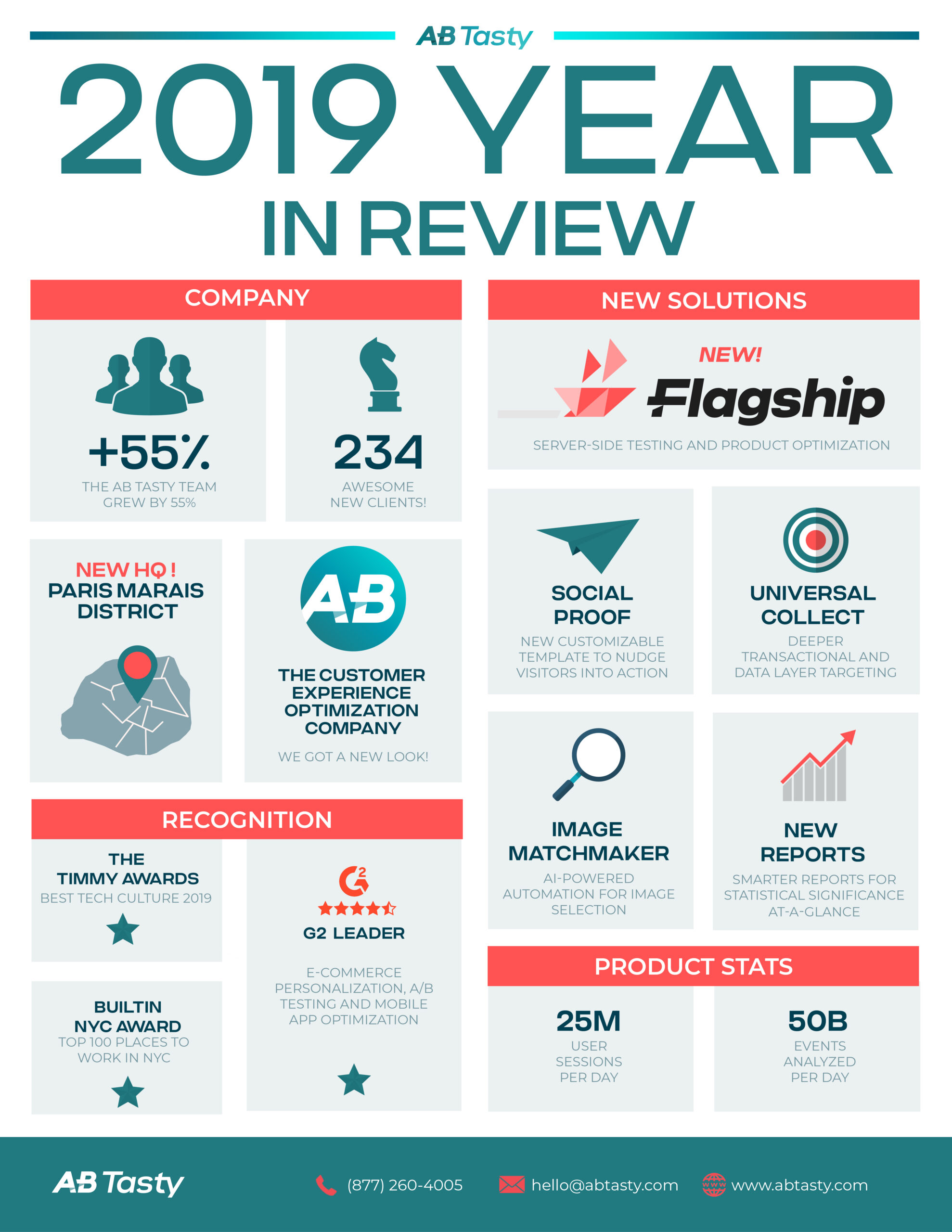Year of Review-01