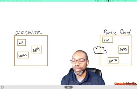 Teach-In Motion With Host Aaron Brooks Discusses User Access To Business Continuity/Disaster Recovery ( BCDR ) Environment