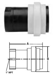 Ohio Valley Industrial Services- Parker Quick Coupling Division- Thermoplastic PF Series Couplers