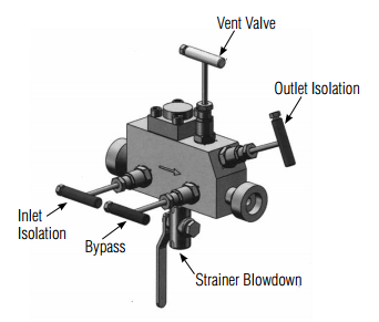 Ohio Valley Industrial Services- Bestobell Steam Traps- Steam Trap Station- Total Trap 4