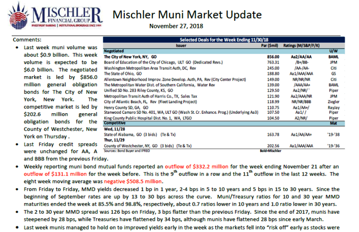 mischler-muni-market-outlook-nov-27-2018