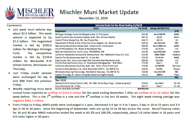 mischler-muni-market-new-issues-scheduled-week-nov13