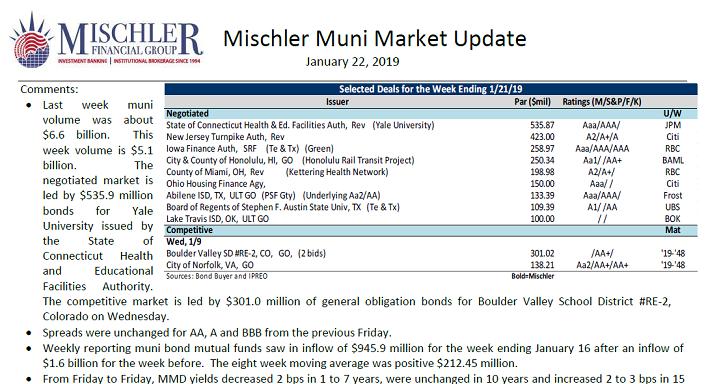 municipal-bond-new-issue-calendar