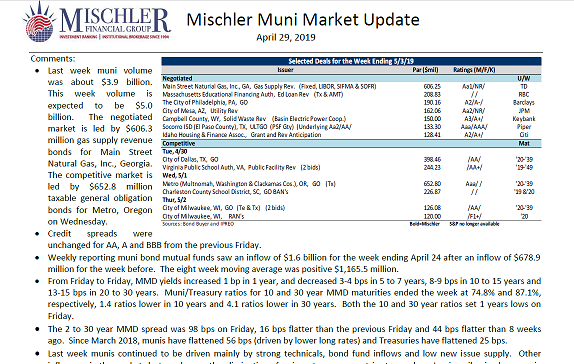 mischler-financial-muni-bond-offerings-scheduled