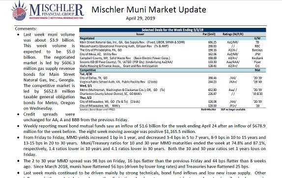 mischler-financial-muni-bond-offerings-scheduled