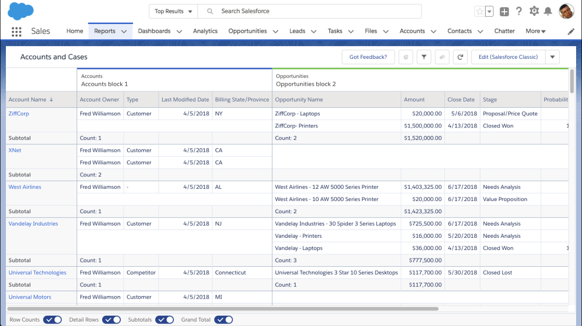 Salesforce Reports and Dashboard Spring 19 feature