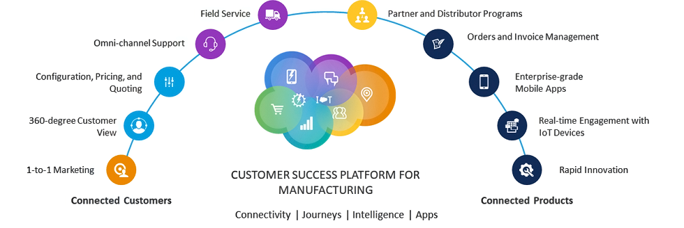 A5 Key Customer Success