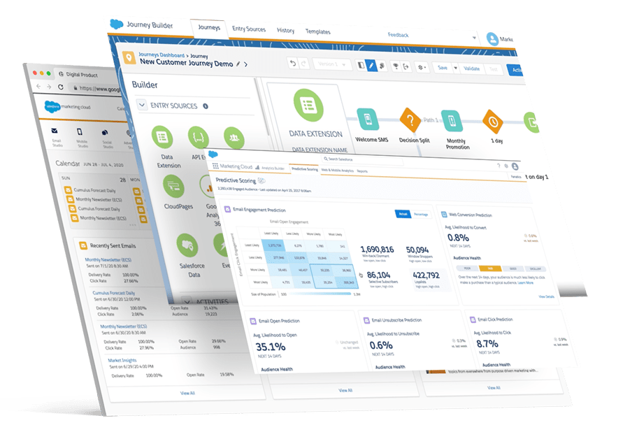 Salesforce Marketing Cloud Page Features