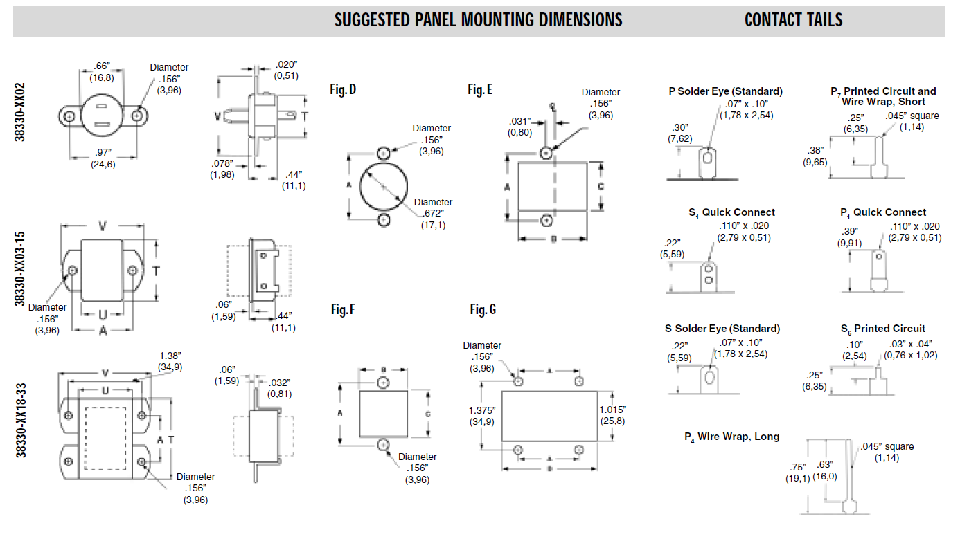 SUGGESTED PANEL MOUNTING DIMENSIONS