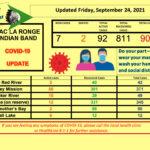 September 24 dashboards llrib