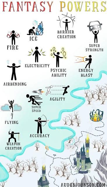 fantasy power creating infographics
