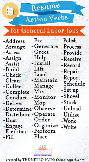 Infographc Design Guide