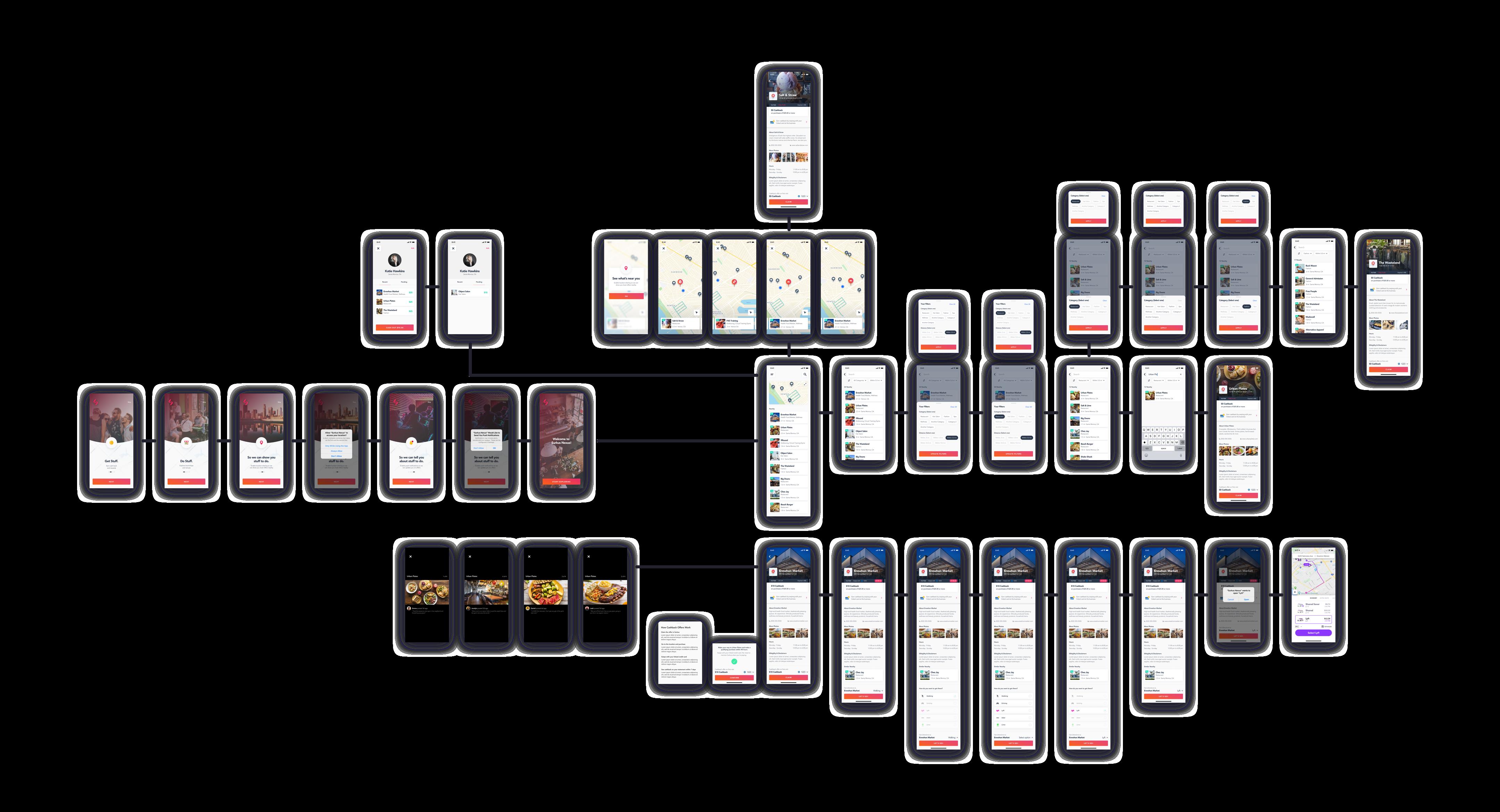 SurkusLocal-AssetPanel3-Prototype-L