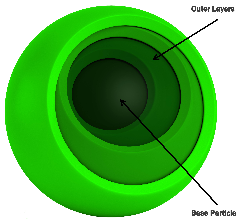 layered_diagram