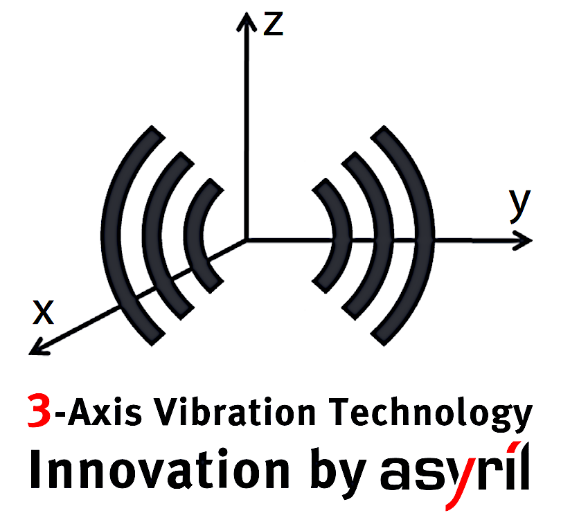 Asyril 3 axis vibration tech