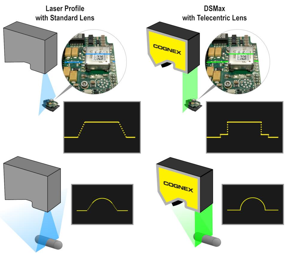 Cognex DSMax 3D Laser Displacement Sensor - Profiling Laser