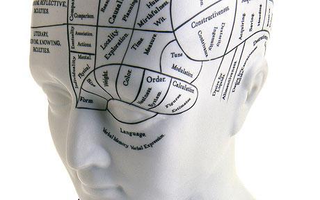 caesar psychology