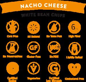 bannericons_nacho