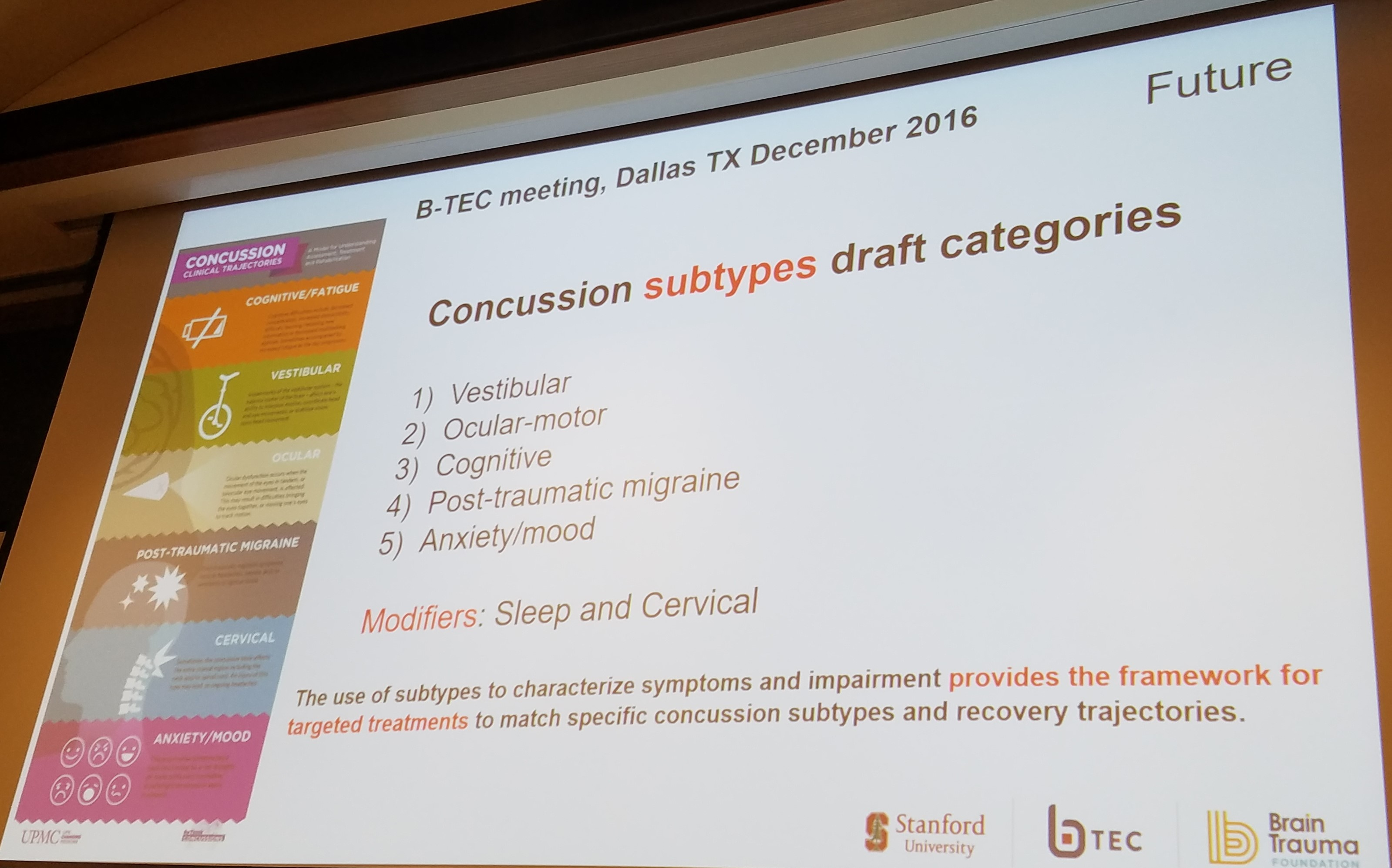 types of concussion, grades of concussion, severity of concussion, symptoms of concussion