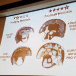 concussion, brain injury and helmet, helmet preventing concussion, concussion helmet, football helmet, soccer helmet, hockey helmet, lacrosse helmet