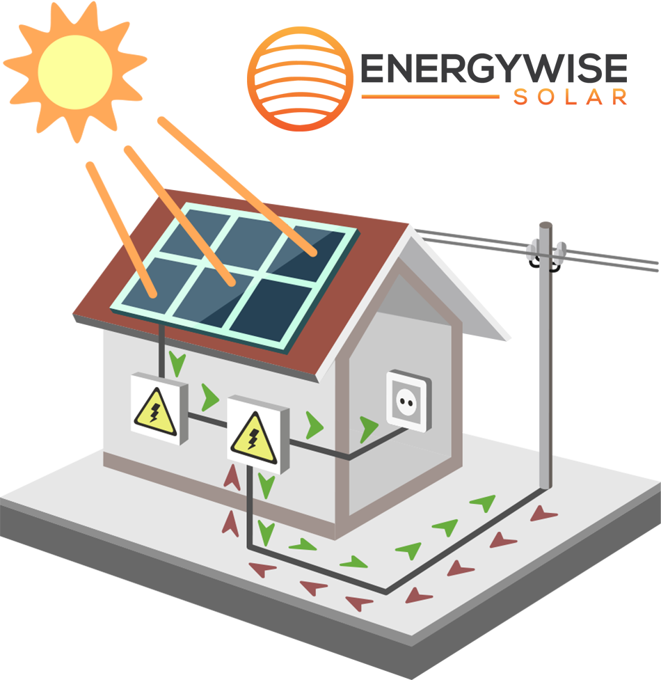 how-it-works-solarwise-energy