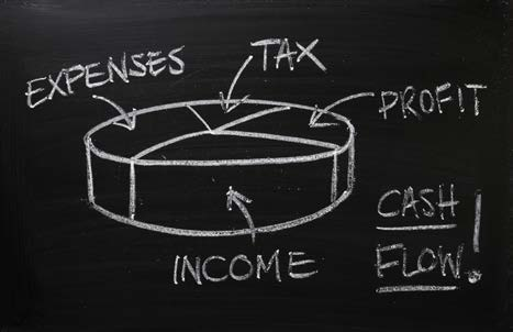 Create a Personal Cash Flow Statement