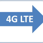 4G LTE Networks